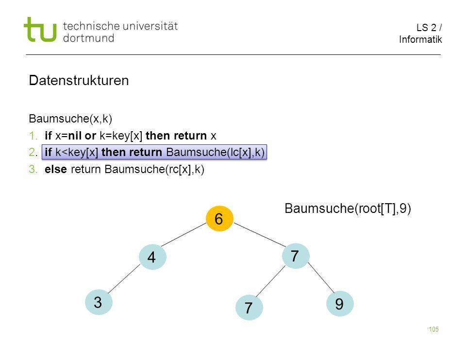 6 4 7 3 9 7 Datenstrukturen Baumsuche(root[T],9) Baumsuche(x,k)